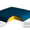 Мягкая-стеновая-панель-в-разрезе-с-описанием